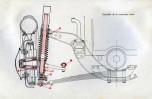 Sans secousse détail suspension roue avant