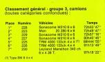 Dakar 1980 classement camions