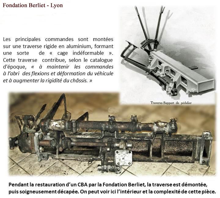 Berliet CBA cage commandes