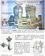 Berliet CBA  moteur Z