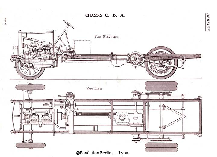 Berliet CBA plans chassis 1913 4
