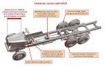 chassis Latil V3Y10 pédagogique