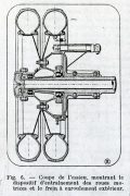 Somua frein 1926
