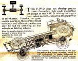 00 Publicité FWD USA 1919